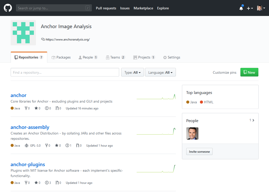 Screenshot of Anchor project on GitHub